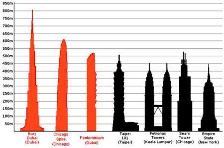 edificios-mas-altos-del-mundo.JPG