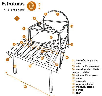 estructuras-elementos.png