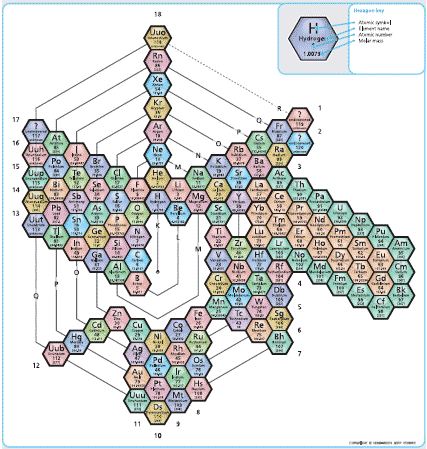 periodic-spiral.png