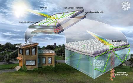 Vidrio de ventanas mejora paneles solares - Imagen de National Science Foundation