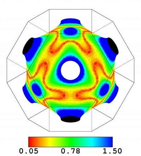 La superficie de Fermi alrededor de un átomo de cobalto, los colores representan la curvatura de la superficie - Imagen de Science Daily