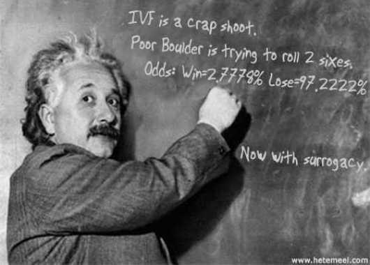 Einstein, creador de la Teoría de la Relatividad Especial