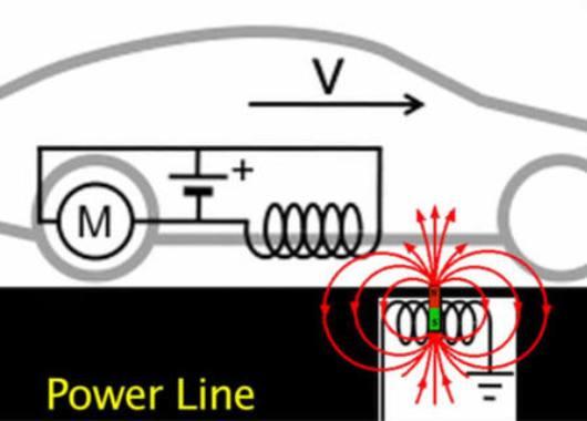 Transmisión inalámbrica de electricidad