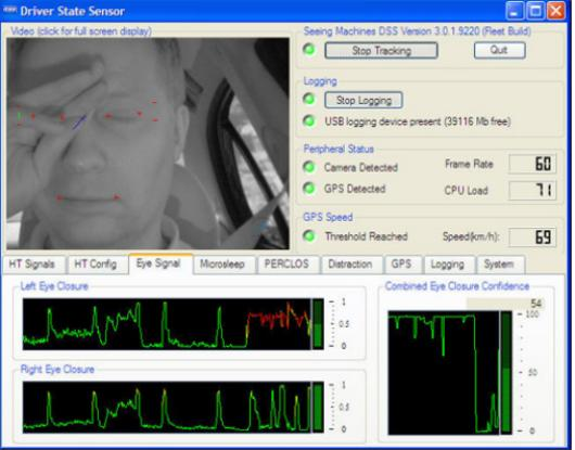 Driver state sensor hp