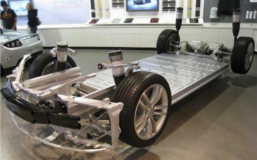 Localización de baterías en el Tesla Model S