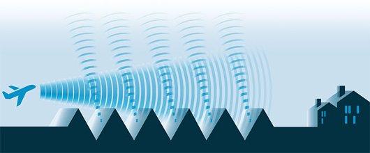 Desviación de ondas sonoras